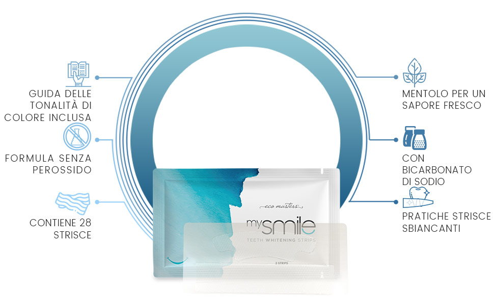 mysmile teeth whitening strips